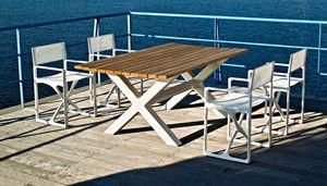 Banquete, Tavoli per uso indoor ed outdoor